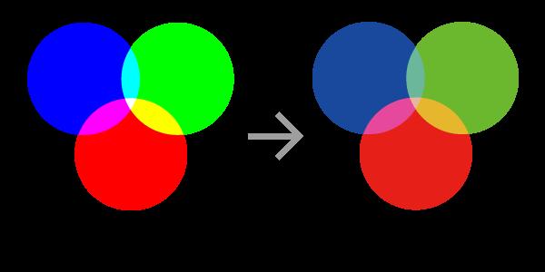 画面色と印刷色との違い